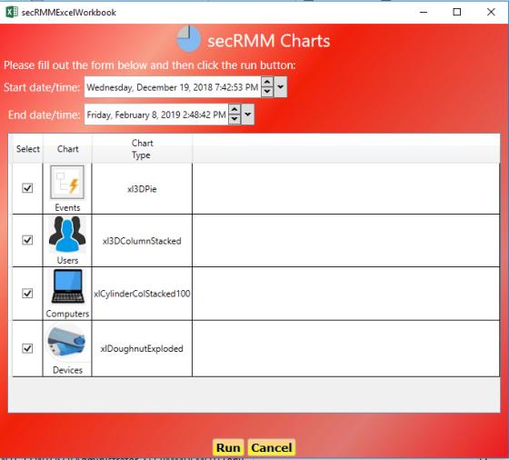 secRMM Charts input form